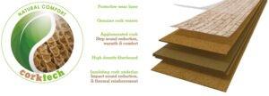 Wicanders corkcomfort - φυσική άνεση corktech, TG Ways Γιαννικάκης