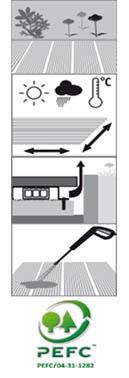 Σύνθετα ξύλινα δάπεδα WPC DECK WERZALIT - Υψηλές προδιαγραφές και οφέλη